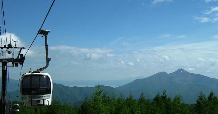 グランデコリゾート - ゴンドラと磐梯山