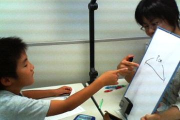 ITTO個別指導学院静岡有東校